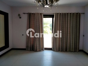 1000 Sq Yard Slightly Used Bungalow For Rent