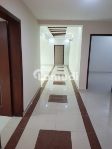 Flat Available For Rent Apex Property Management