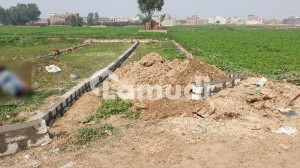 1125  Square Feet Commercial Plot For Sale In Kachehri Road