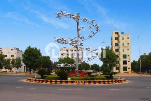 10 Marla Residential Plot for Sale in Ghazi Block Bahria Town Lahore.
