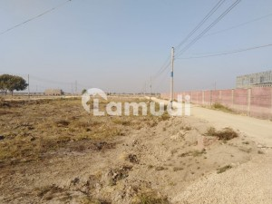 200 Sq Yard Available Plot For Sale At New Hyderabad City Hyderabad